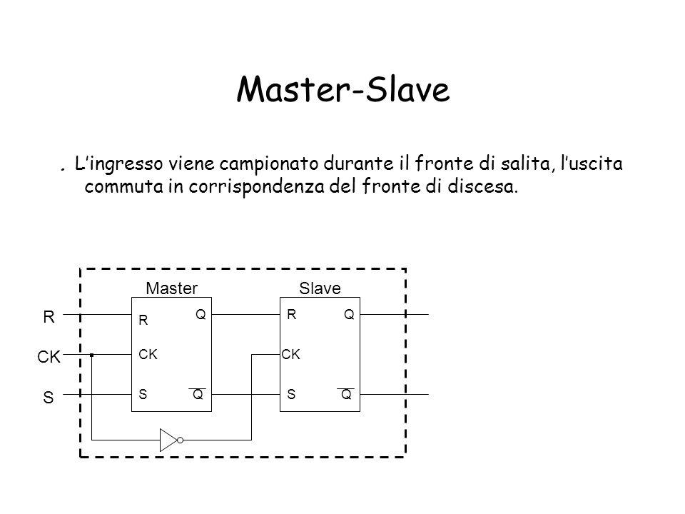 Master-Slave . L'ingresso viene campionato durante il fronte di salita, l'uscita commuta in corrispondenza del fronte di discesa.
