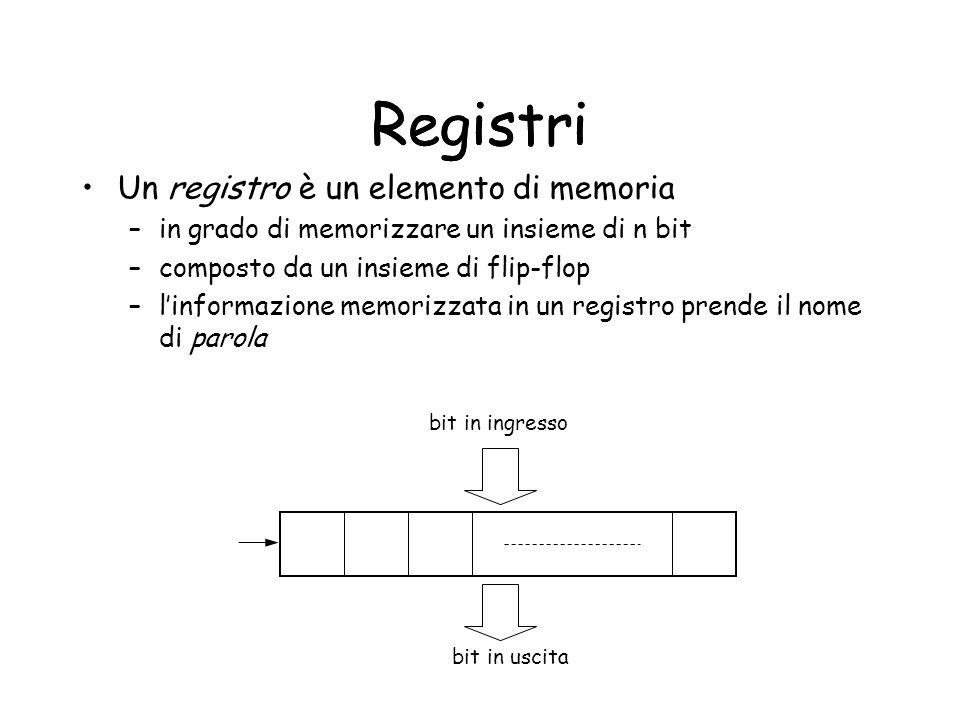 Registri Registri Un registro è un elemento di memoria