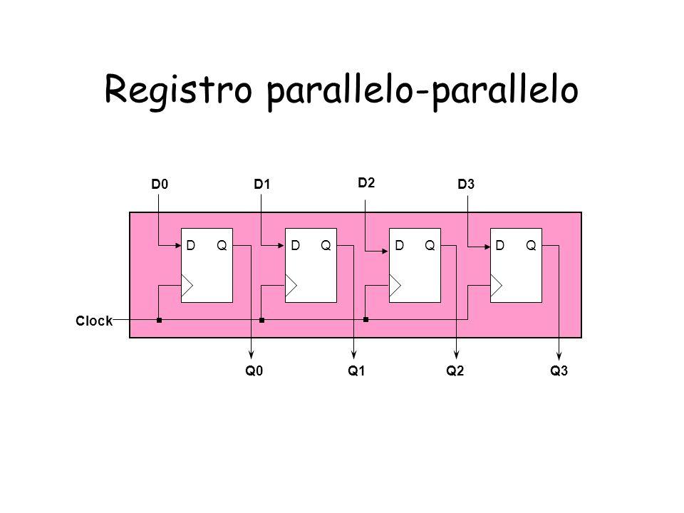 Registro parallelo-parallelo
