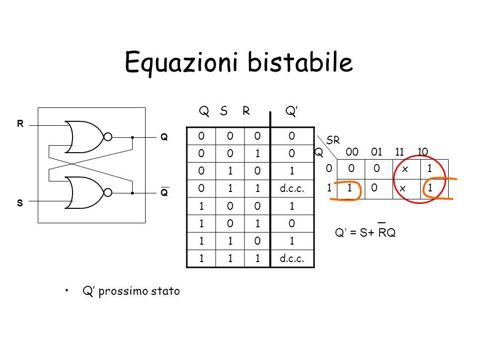 Equazioni bistabile Q S R Q' Q' = S+ RQ Q' prossimo stato 1 d.c.c.