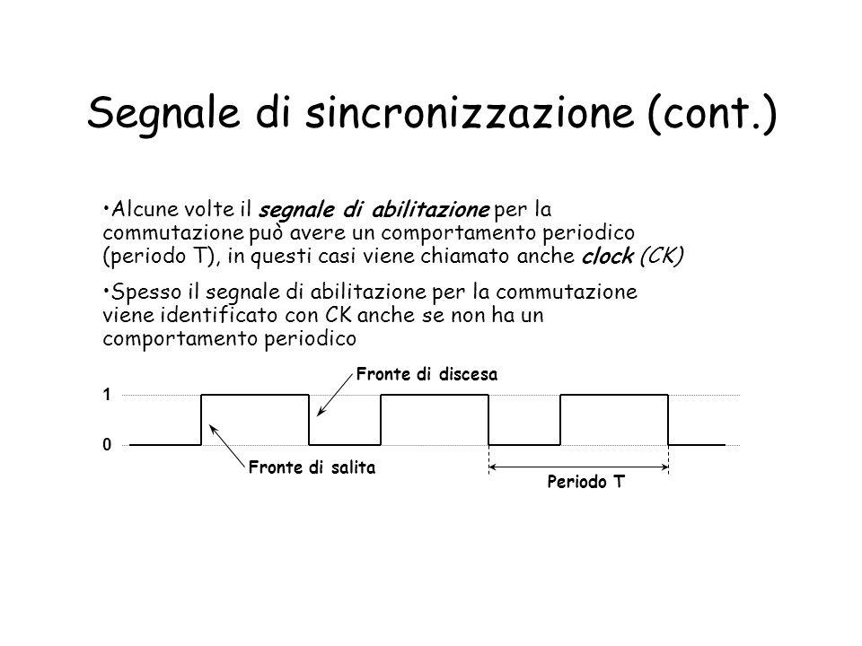 Segnale di sincronizzazione (cont.)