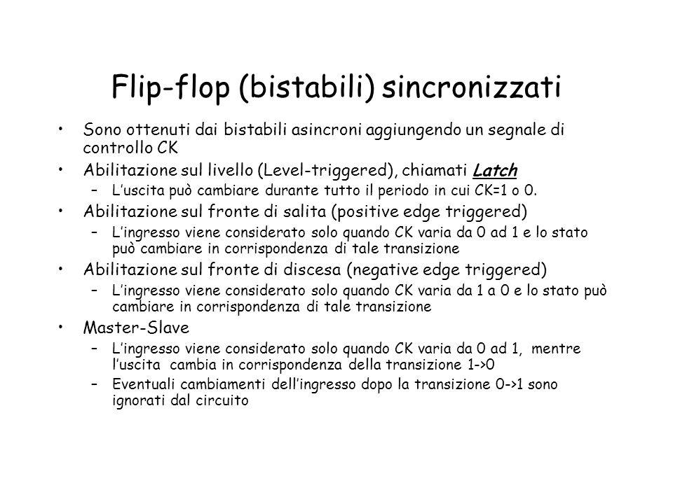 Flip-flop (bistabili) sincronizzati