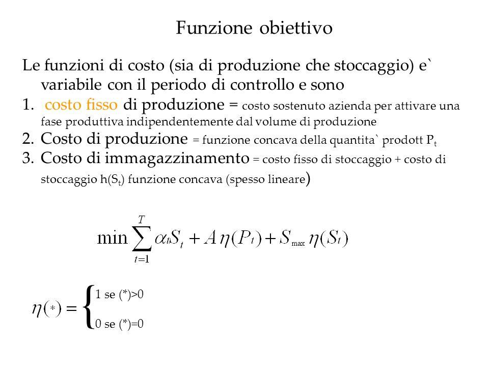 Funzione obiettivo Le funzioni di costo (sia di produzione che stoccaggio) e` variabile con il periodo di controllo e sono.