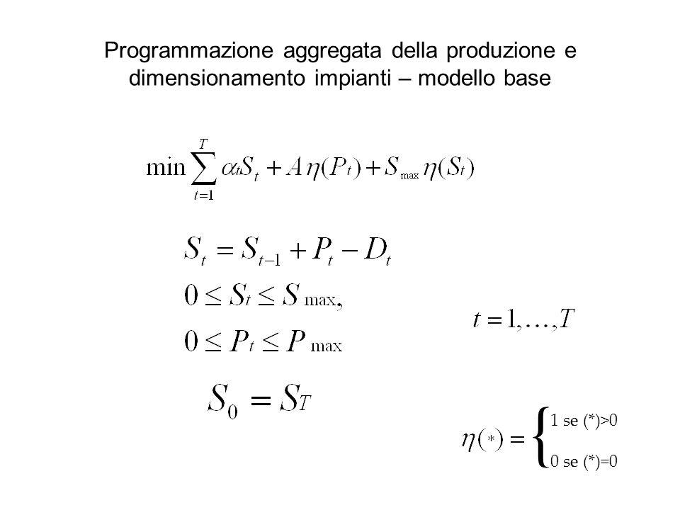 Programmazione aggregata della produzione e dimensionamento impianti – modello base