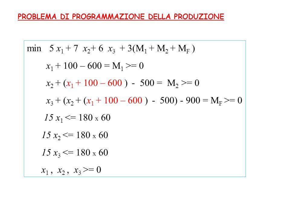 x3 + (x2 + (x1 + 100 – 600 ) - 500) - 900 = MF >= 0