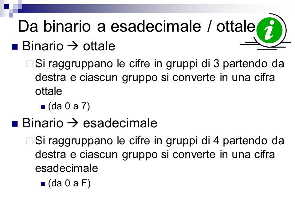 Da binario a esadecimale / ottale