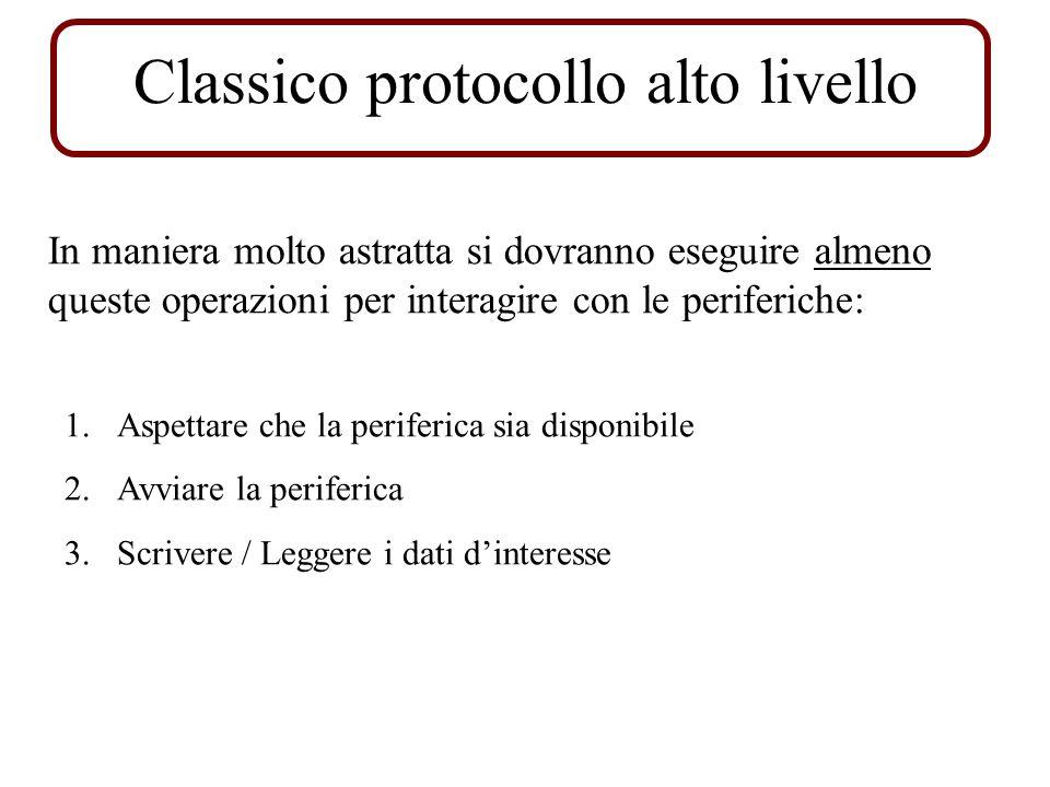 Classico protocollo alto livello