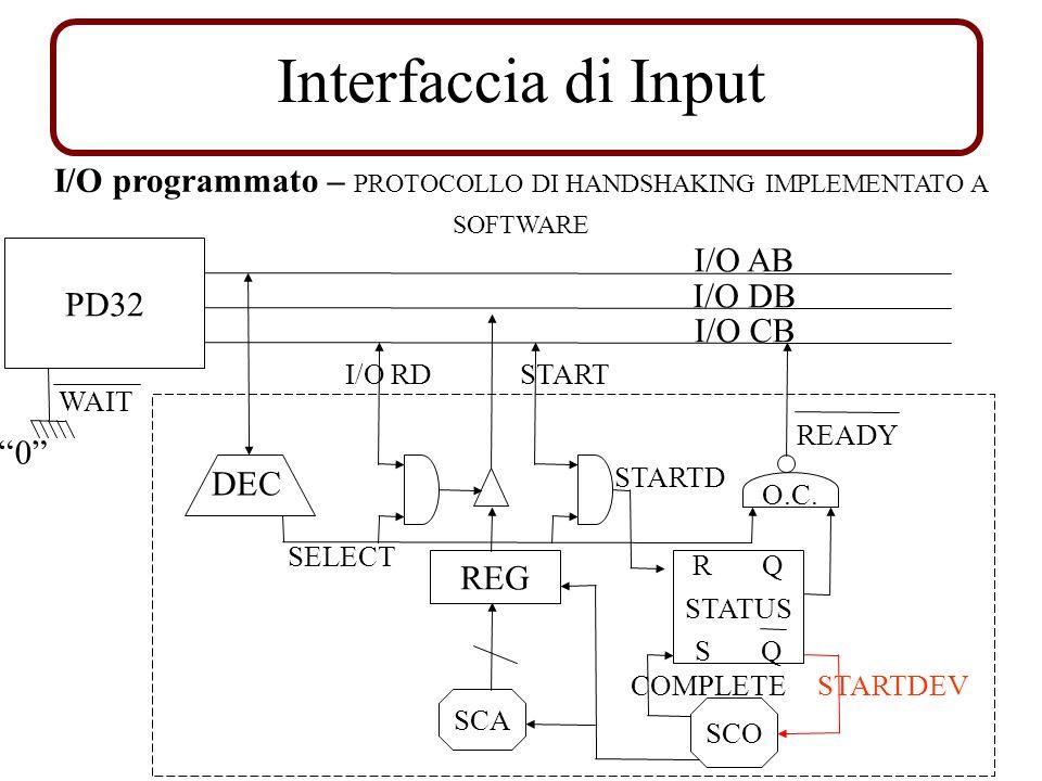 I/O programmato – PROTOCOLLO DI HANDSHAKING IMPLEMENTATO A SOFTWARE