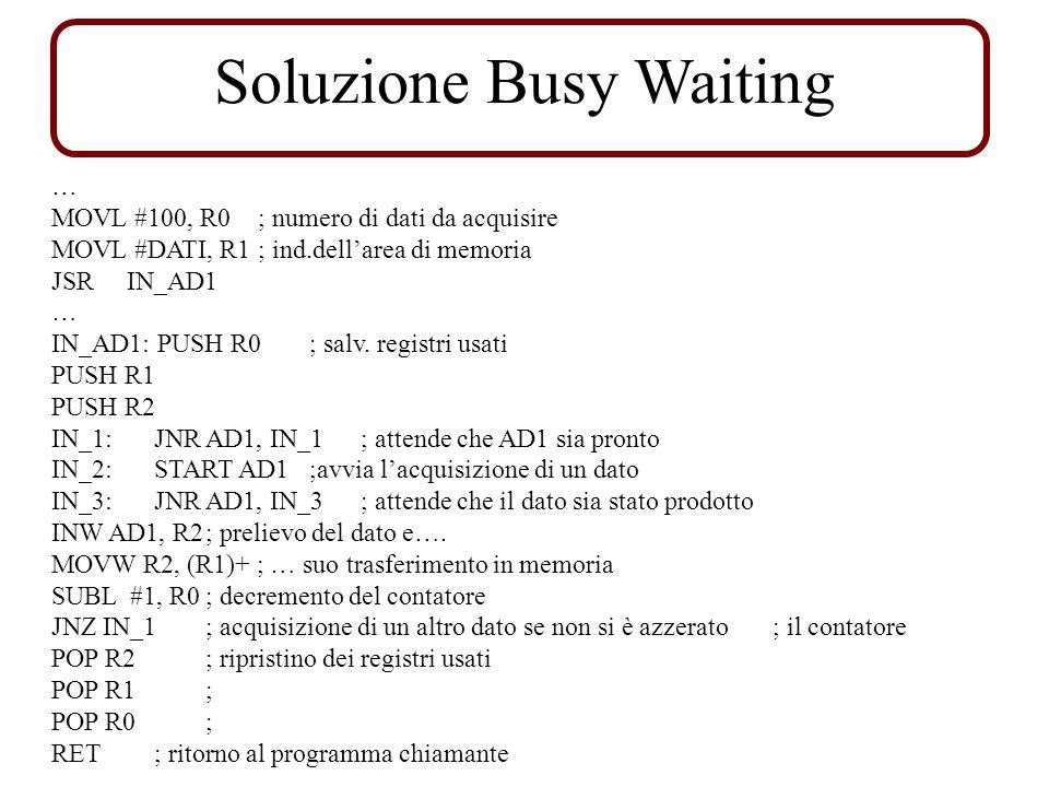 Soluzione Busy Waiting