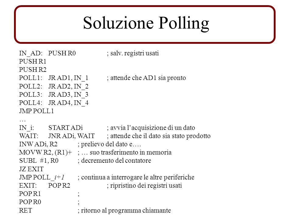 Soluzione Polling IN_AD: PUSH R0 ; salv. registri usati PUSH R1