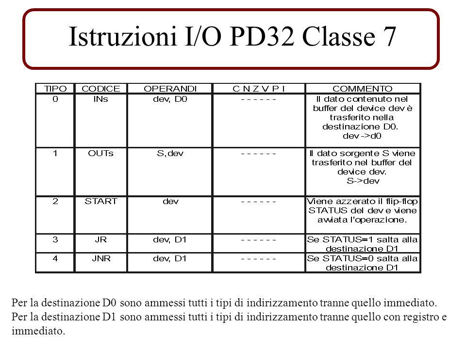 Istruzioni I/O PD32 Classe 7