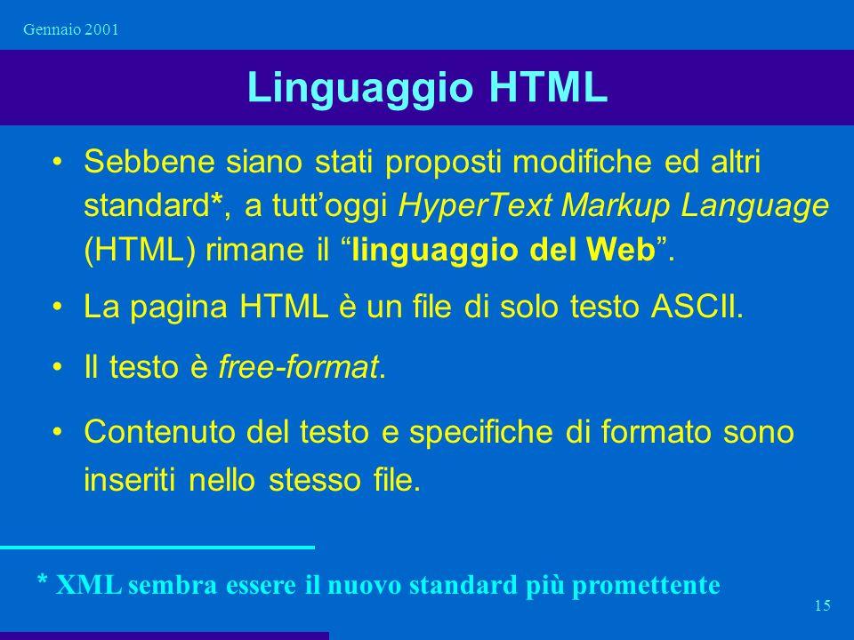 Gennaio 2001 Linguaggio HTML.