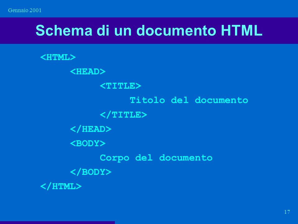 Schema di un documento HTML