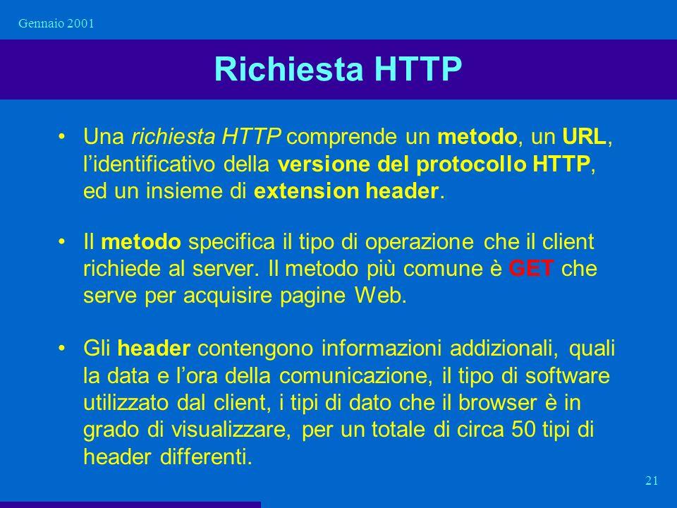 Gennaio 2001 Richiesta HTTP.
