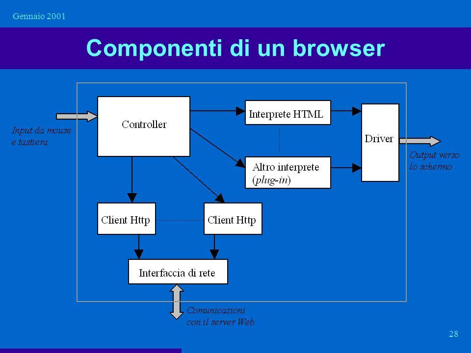 Componenti di un browser