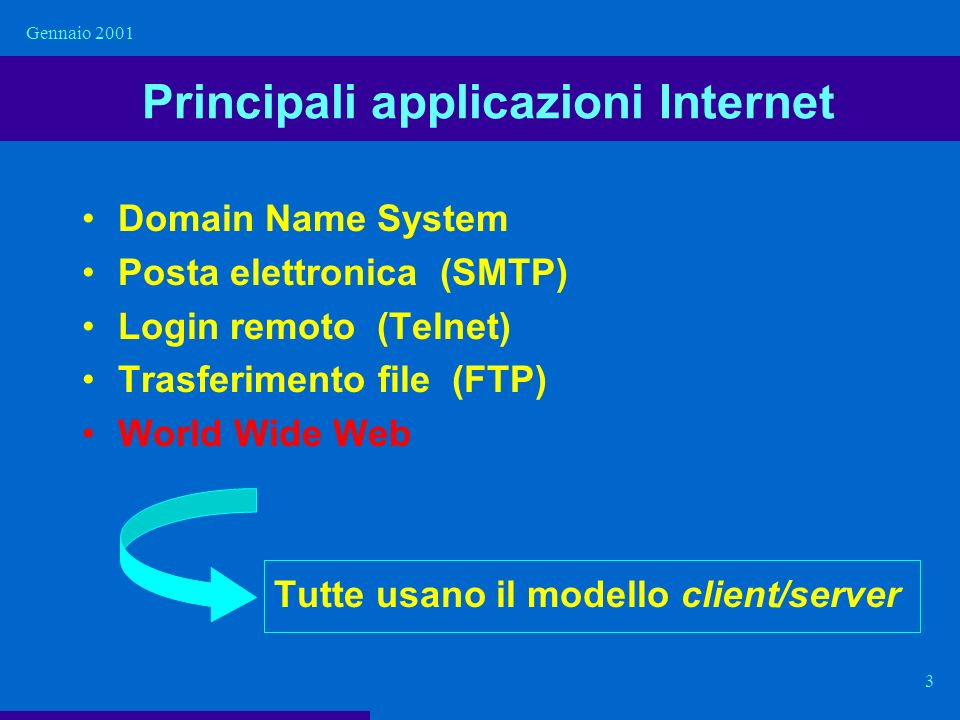 Principali applicazioni Internet