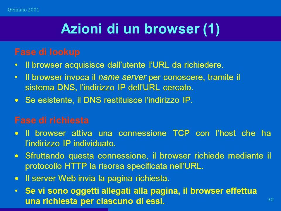 Azioni di un browser (1) Fase di lookup Fase di richiesta
