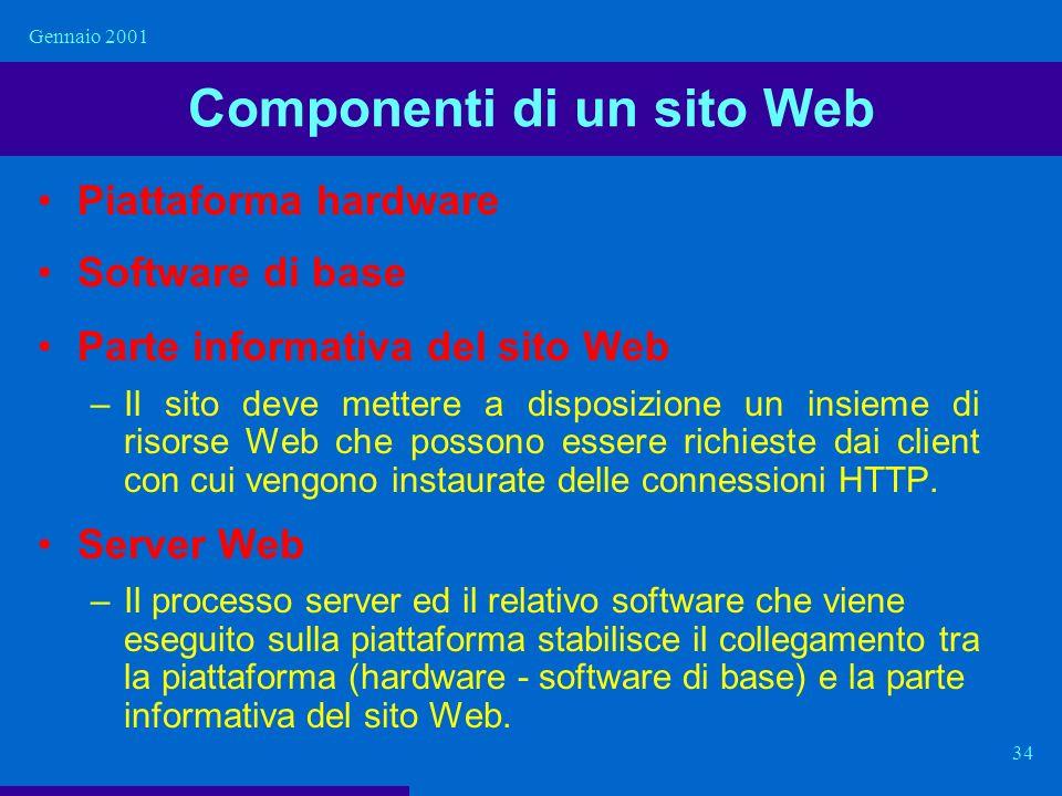 Componenti di un sito Web