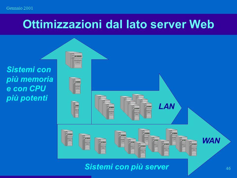 Ottimizzazioni dal lato server Web