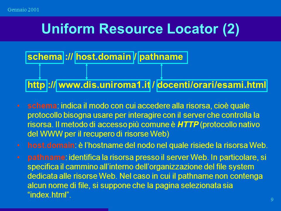 Uniform Resource Locator (2)