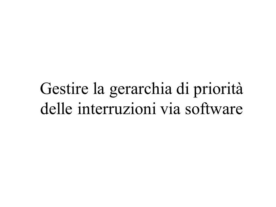 Gestire la gerarchia di priorità delle interruzioni via software