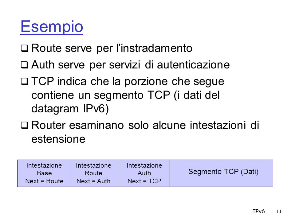 Esempio Route serve per l'instradamento