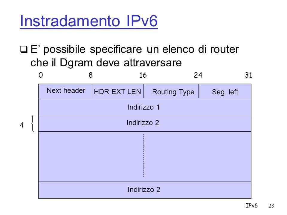 Instradamento IPv6 E' possibile specificare un elenco di router che il Dgram deve attraversare. 8.