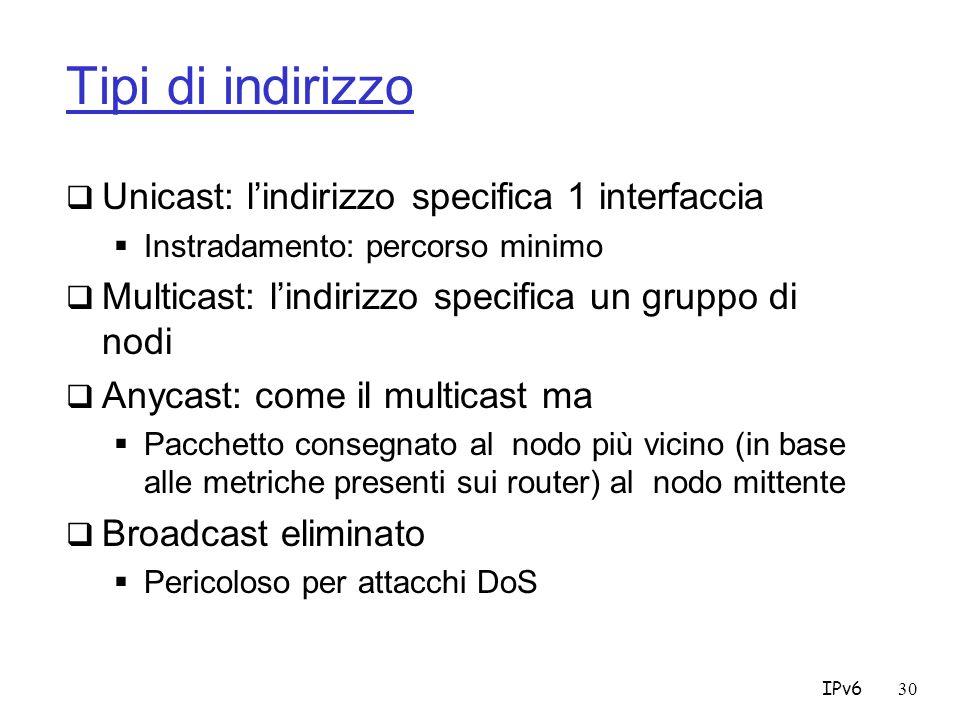 Tipi di indirizzo Unicast: l'indirizzo specifica 1 interfaccia