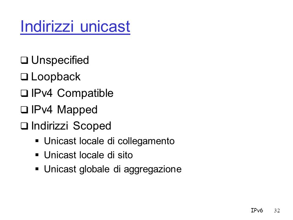 Indirizzi unicast Unspecified Loopback IPv4 Compatible IPv4 Mapped