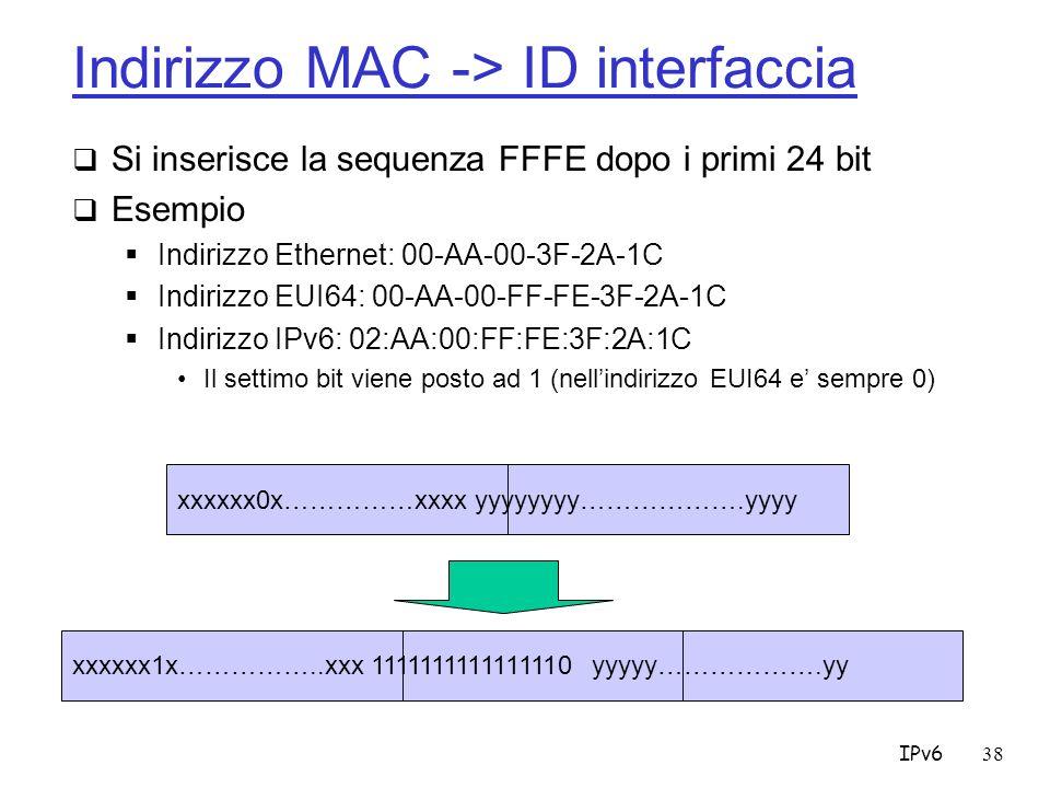 Indirizzo MAC -> ID interfaccia