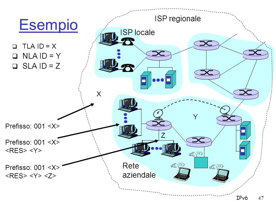 Esempio ISP regionale ISP locale NLA ID = Y SLA ID = Z Rete aziendale