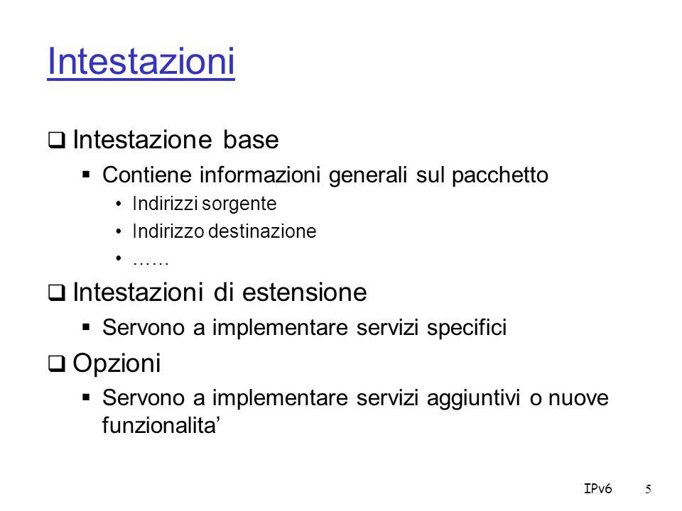 Intestazioni Intestazione base Intestazioni di estensione Opzioni