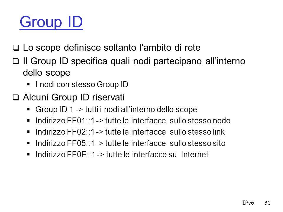 Group ID Lo scope definisce soltanto l'ambito di rete