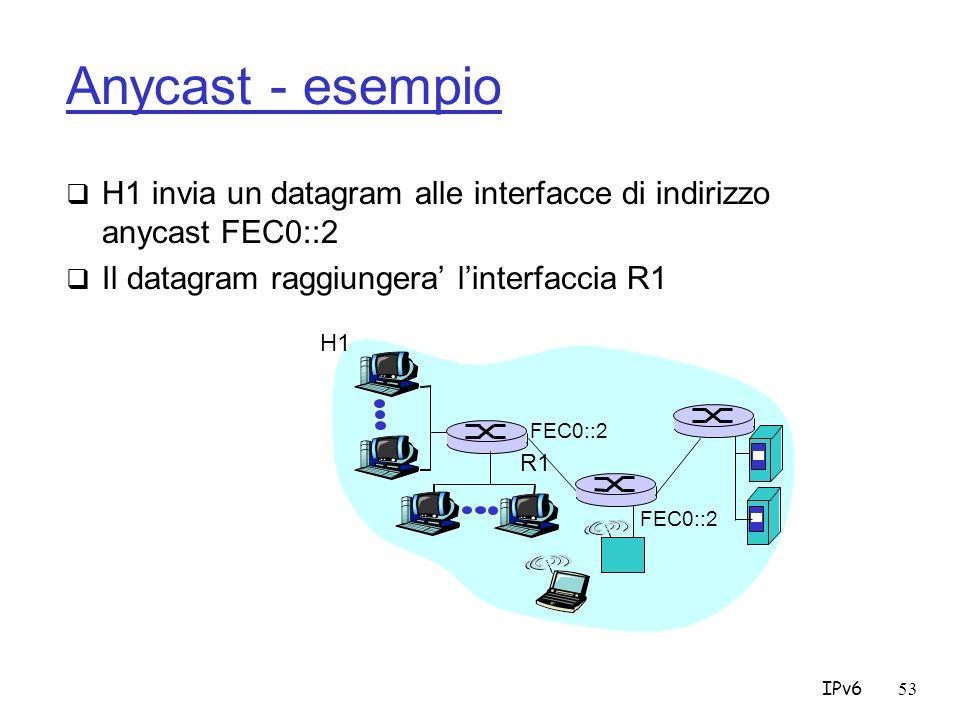 Anycast - esempio H1 invia un datagram alle interfacce di indirizzo anycast FEC0::2. Il datagram raggiungera' l'interfaccia R1.