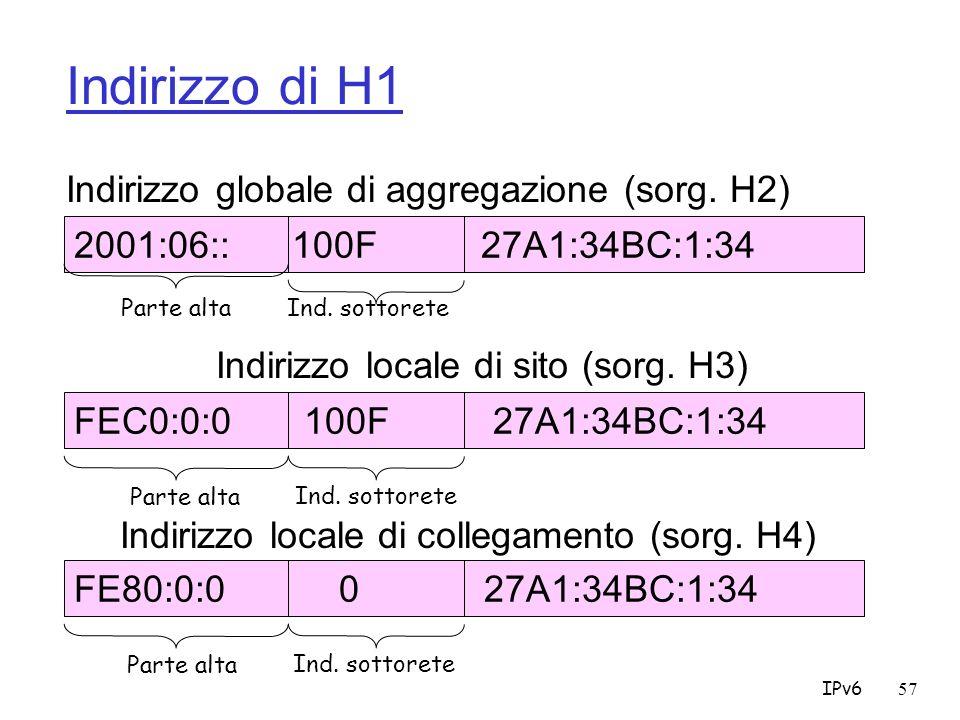 Indirizzo di H1 Indirizzo globale di aggregazione (sorg. H2)