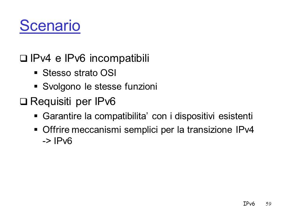 Scenario IPv4 e IPv6 incompatibili Requisiti per IPv6