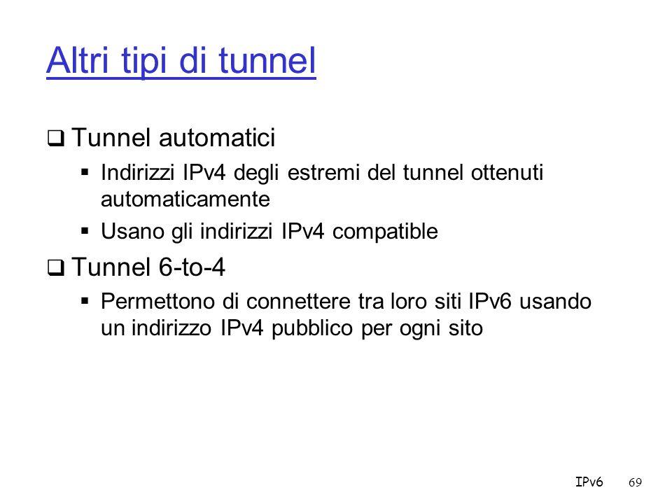 Altri tipi di tunnel Tunnel automatici Tunnel 6-to-4