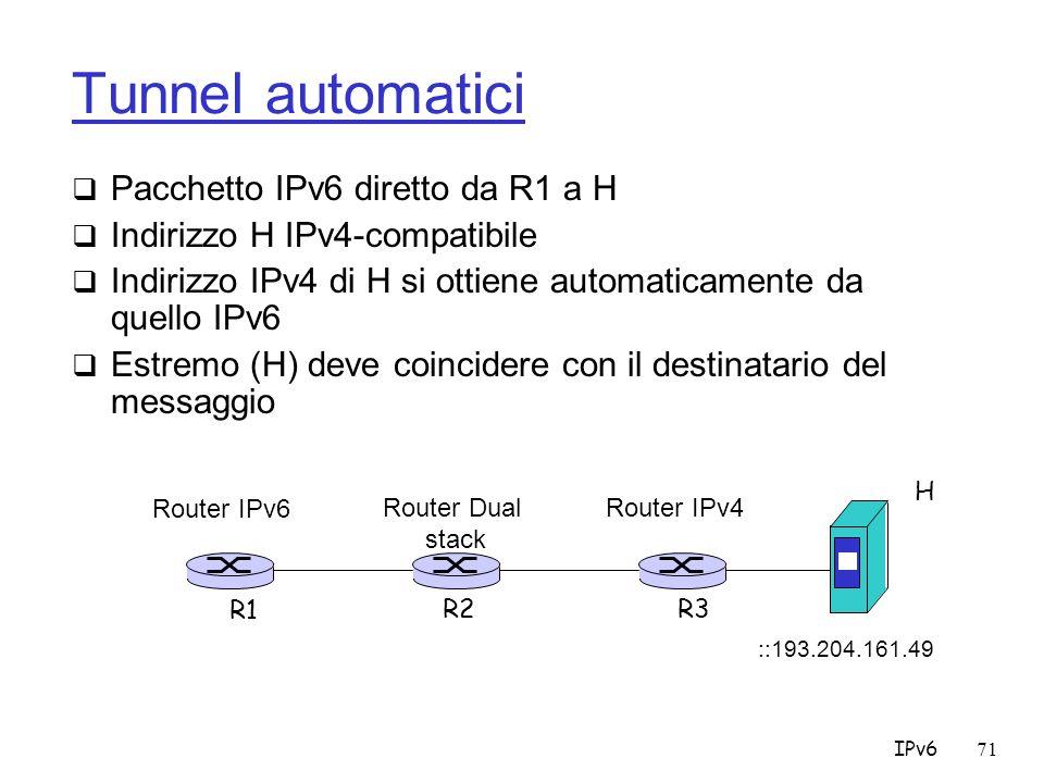 Tunnel automatici Pacchetto IPv6 diretto da R1 a H