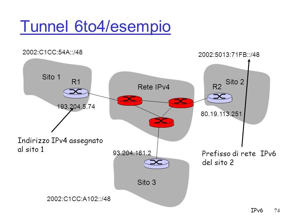 Tunnel 6to4/esempio Sito 1 R1 Sito 2 Rete IPv4 R2
