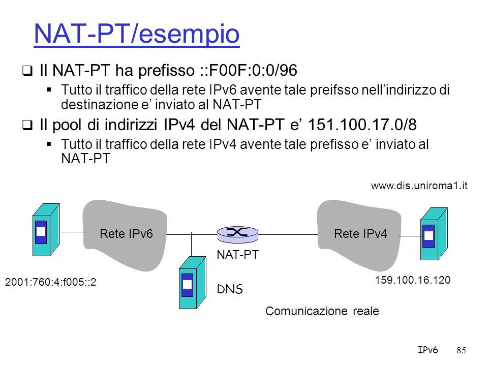 NAT-PT/esempio Il NAT-PT ha prefisso ::F00F:0:0/96