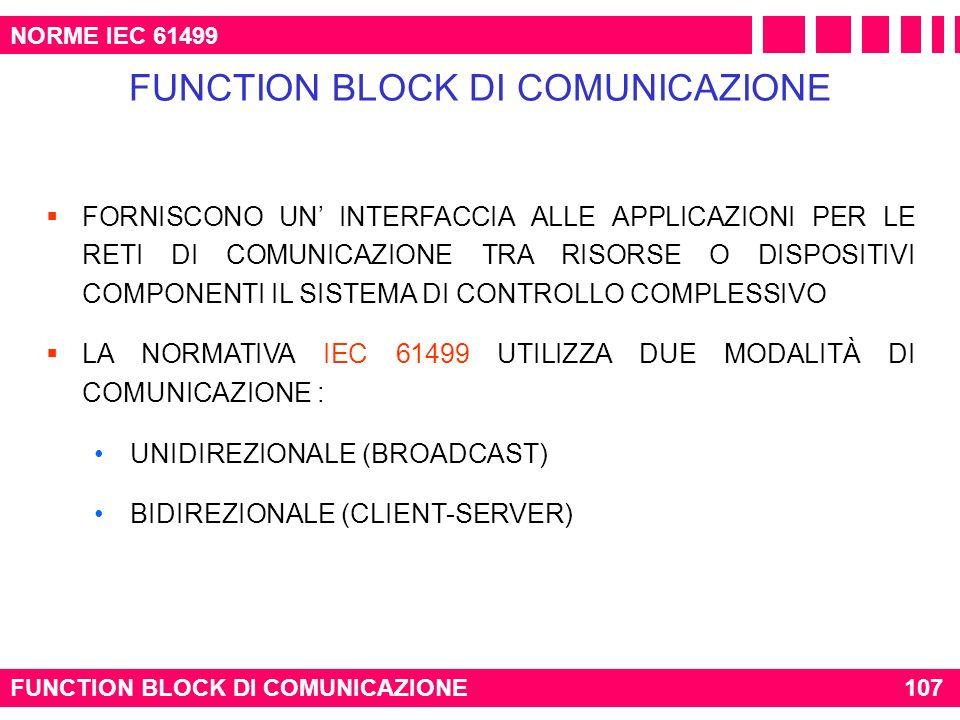 FUNCTION BLOCK DI COMUNICAZIONE