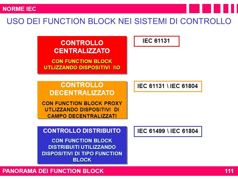 USO DEI FUNCTION BLOCK NEI SISTEMI DI CONTROLLO