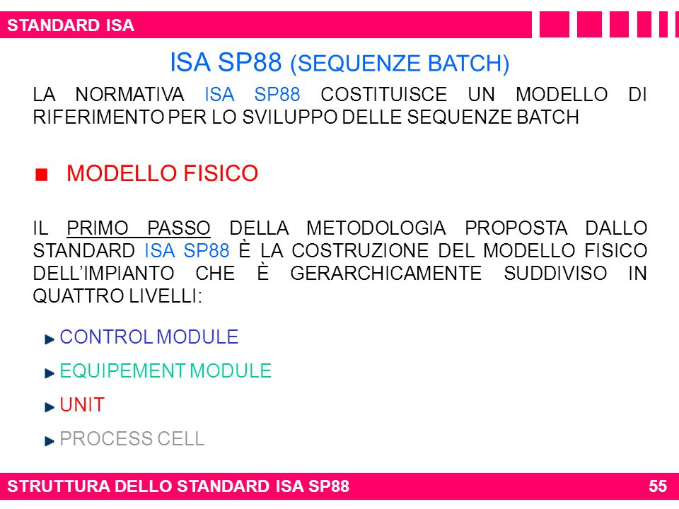 ISA SP88 (SEQUENZE BATCH)