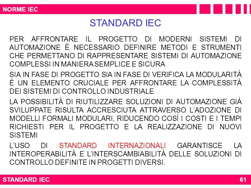 NORME IEC STANDARD IEC.