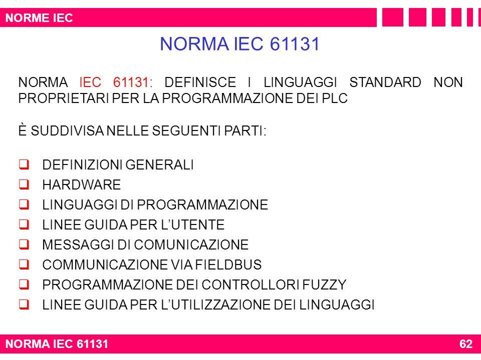 NORME IEC NORMA IEC 61131. NORMA IEC 61131: DEFINISCE I LINGUAGGI STANDARD NON PROPRIETARI PER LA PROGRAMMAZIONE DEI PLC.