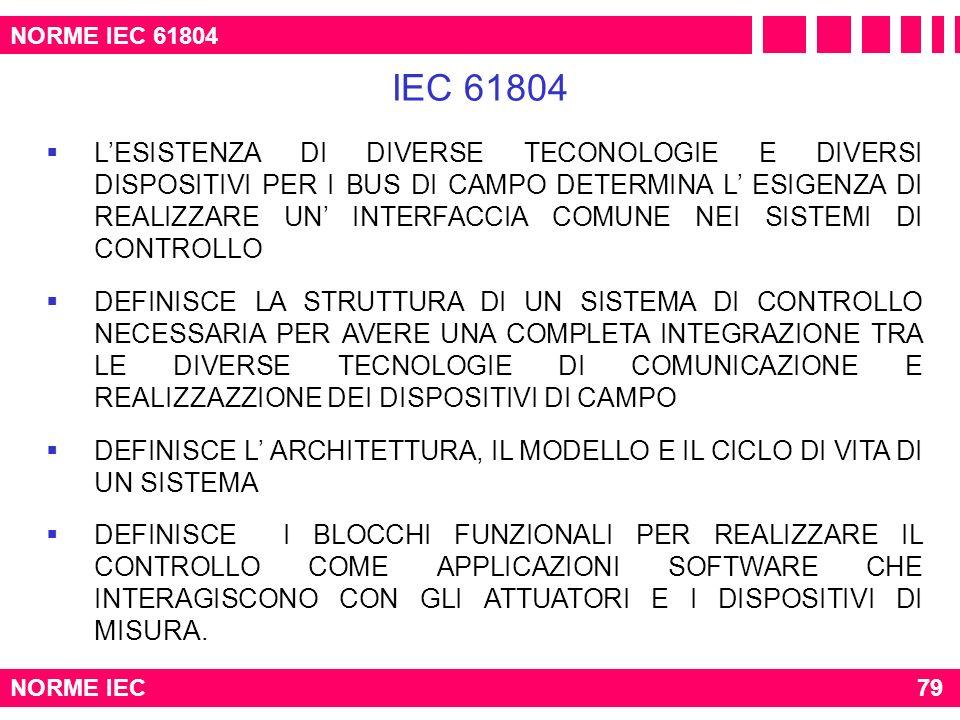 NORME IEC 61804 IEC 61804.