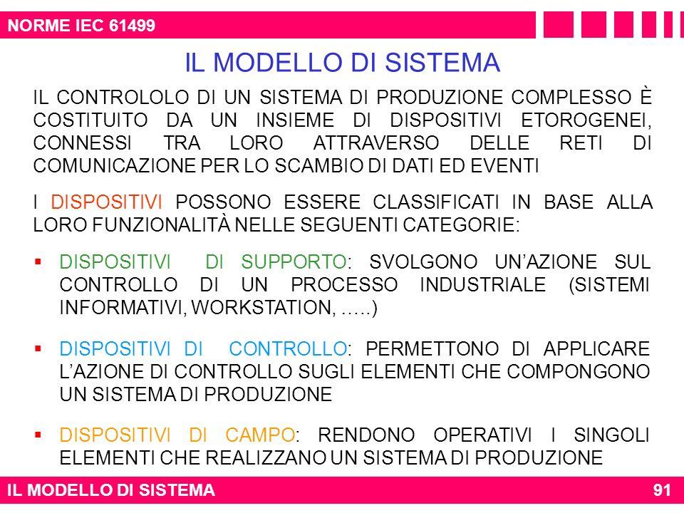 NORME IEC 61499 IL MODELLO DI SISTEMA.