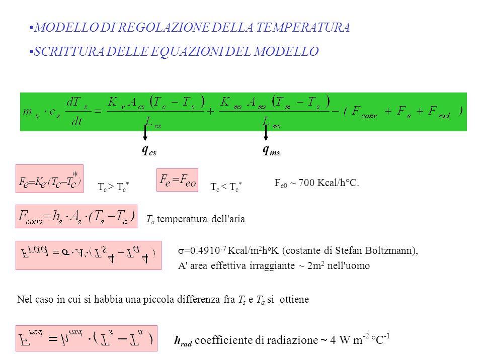 ) T ( h F - × = a s rad 4 MODELLO DI REGOLAZIONE DELLA TEMPERATURA