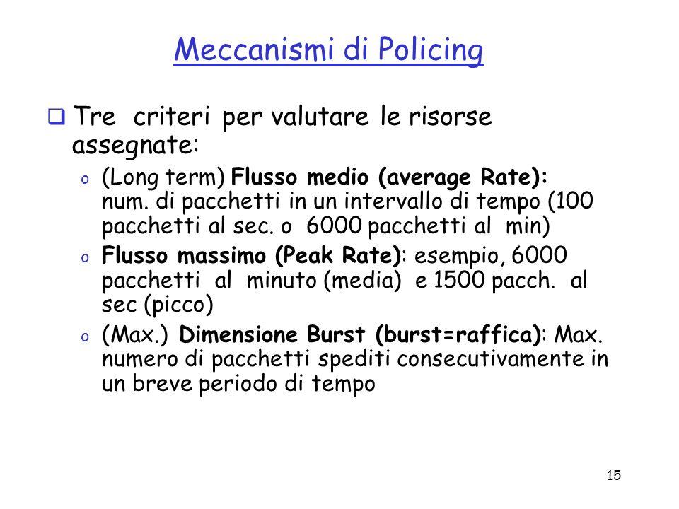 Meccanismi di Policing