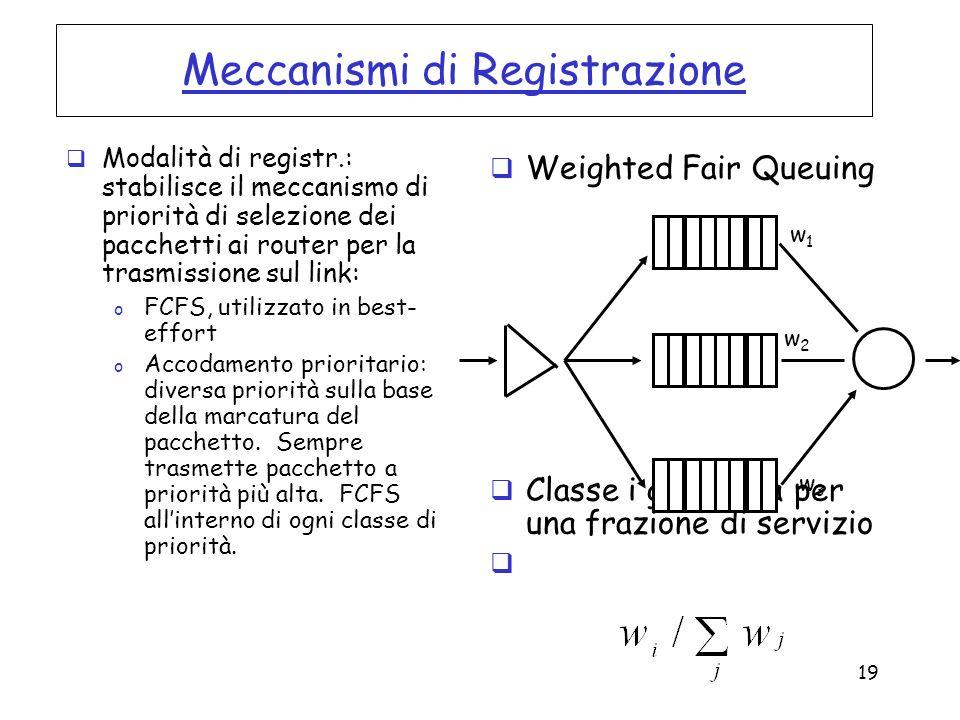 Meccanismi di Registrazione